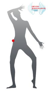 Devon Shockwave Hip pain